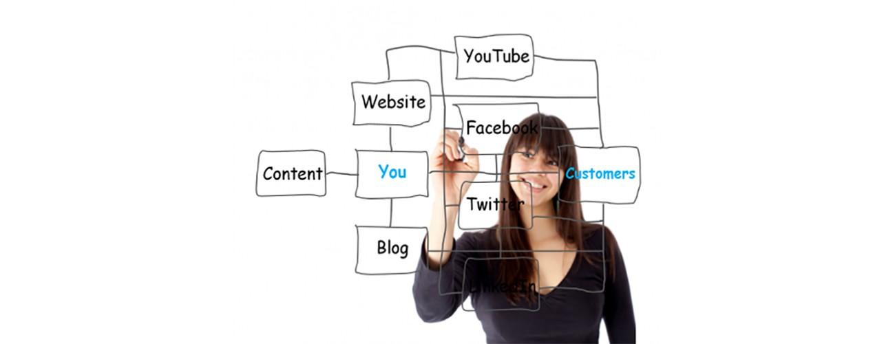 A to Z Social Media Marketing