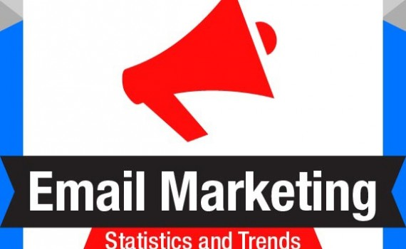 email marketing trends and statistics
